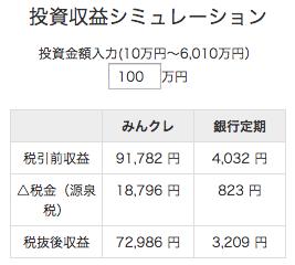 資産運用 100万円